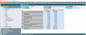 TN Planning IST Zahlen