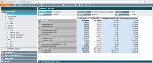 TN Planning Plan und Ist Daten