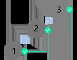Benefits der Vertriebsplanung
